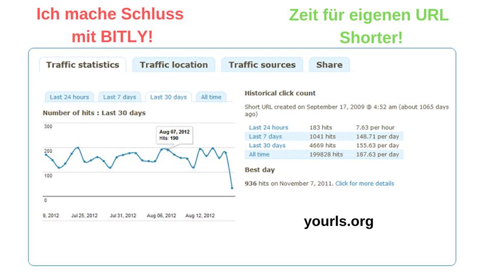 URL-Shorter